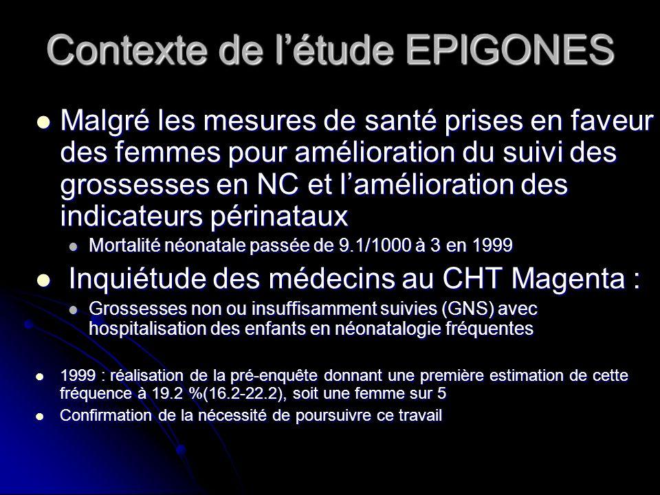 Contexte de l'étude EPIGONES