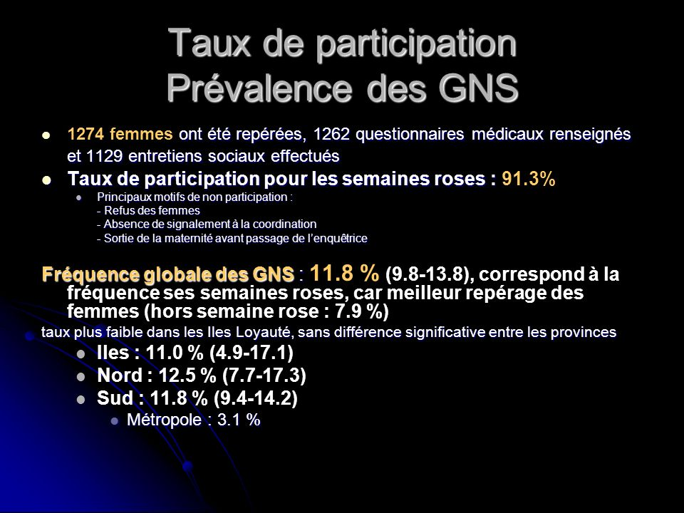 Taux de participation Prévalence des GNS