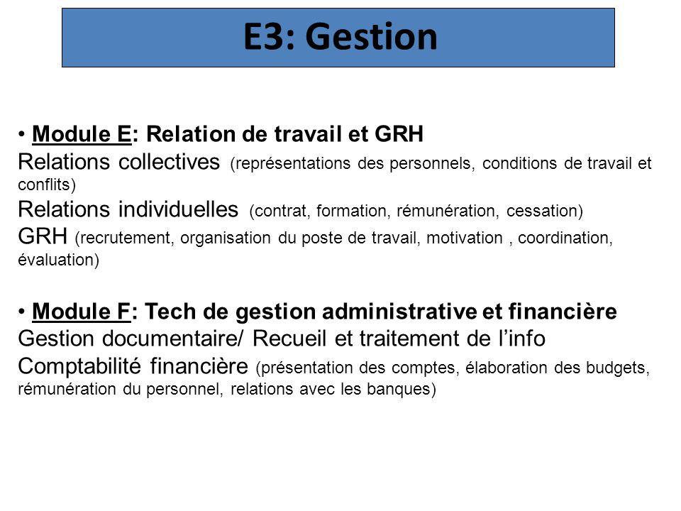 E3: Gestion Module E: Relation de travail et GRH