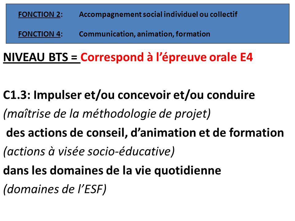NIVEAU BTS = Correspond à l'épreuve orale E4