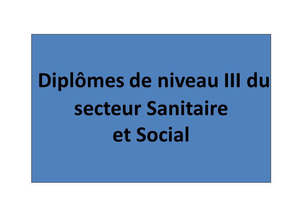 Diplômes de niveau III du secteur Sanitaire et Social