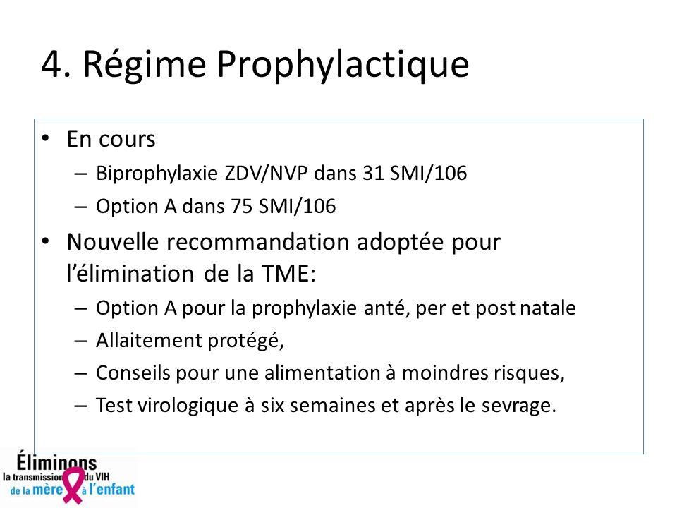 4. Régime Prophylactique