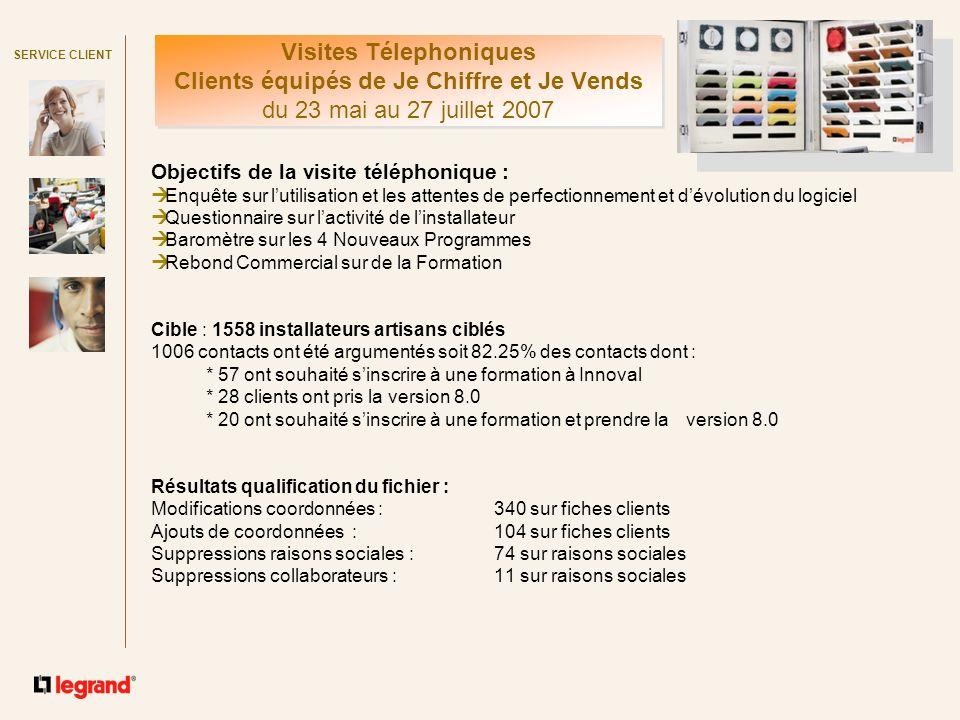 Visites Télephoniques Clients équipés de Je Chiffre et Je Vends du 23 mai au 27 juillet 2007