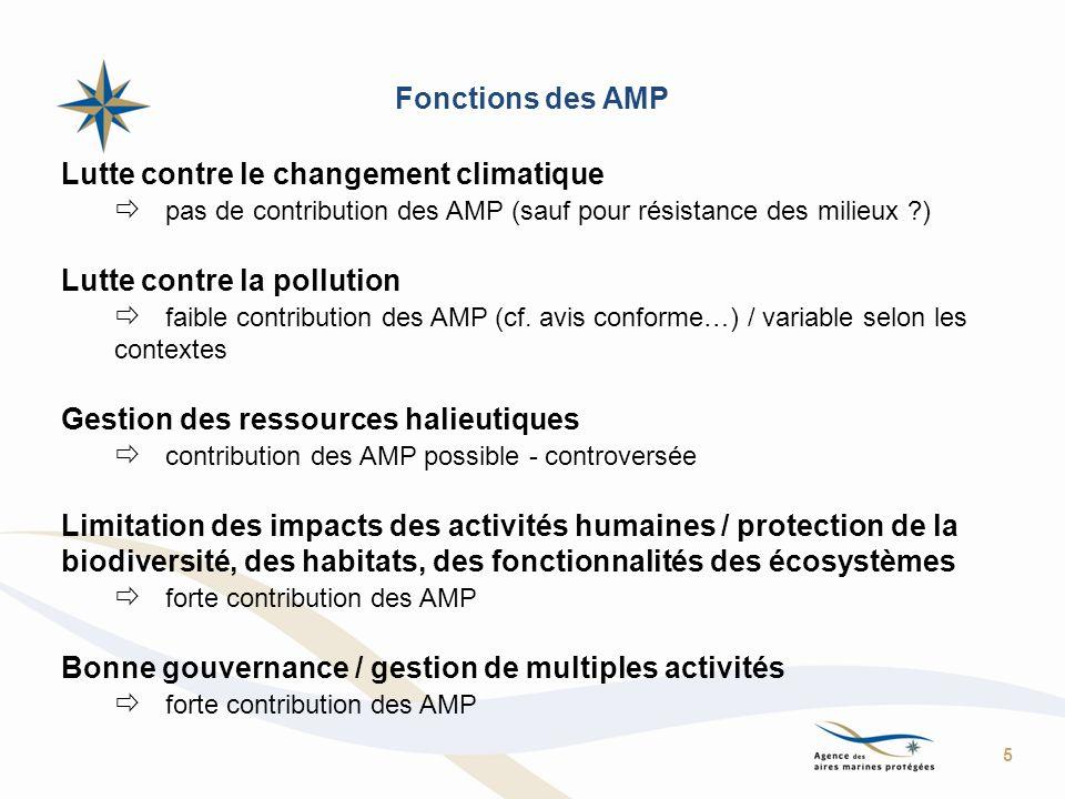 Fonctions des AMP Lutte contre le changement climatique. pas de contribution des AMP (sauf pour résistance des milieux )
