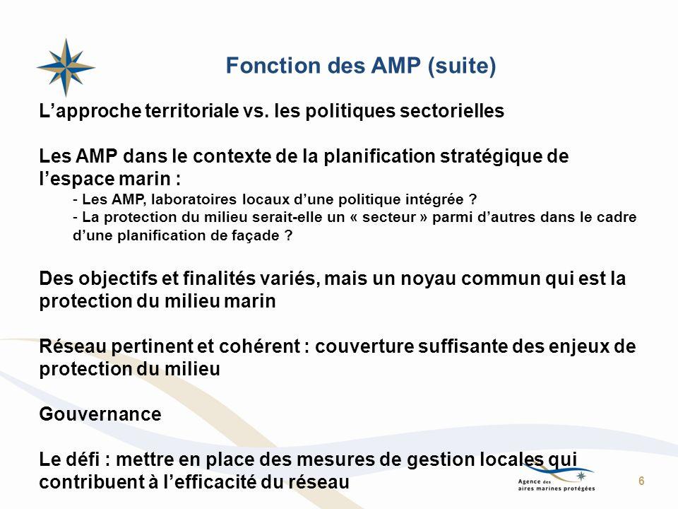 Fonction des AMP (suite)