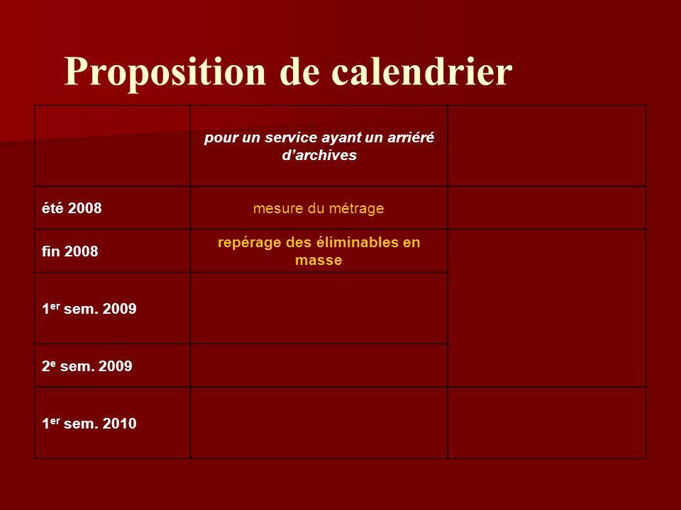 Proposition de calendrier