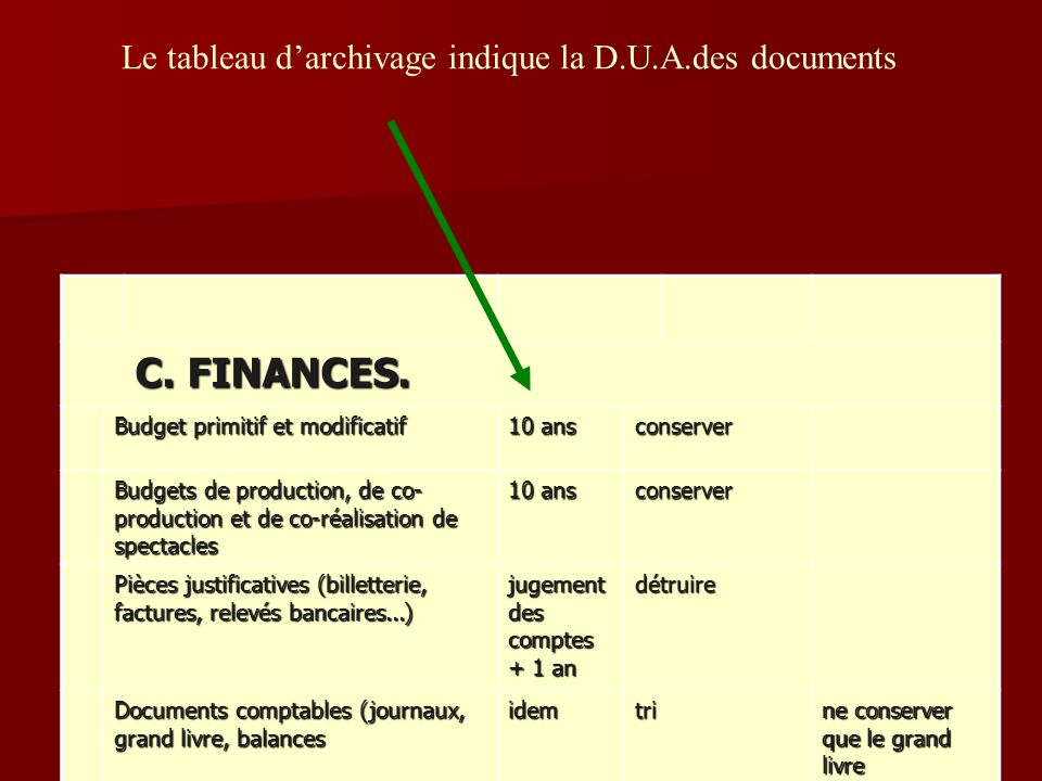 C. FINANCES. Le tableau d'archivage indique la D.U.A.des documents