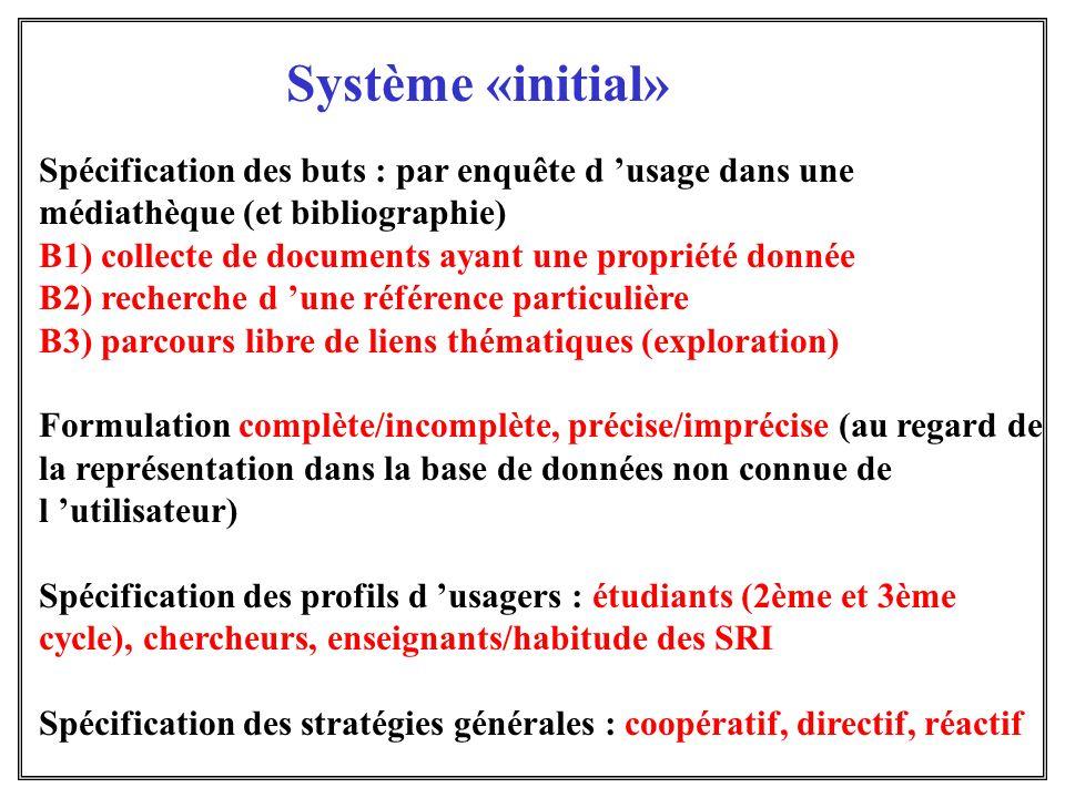Système «initial» Spécification des buts : par enquête d 'usage dans une médiathèque (et bibliographie)