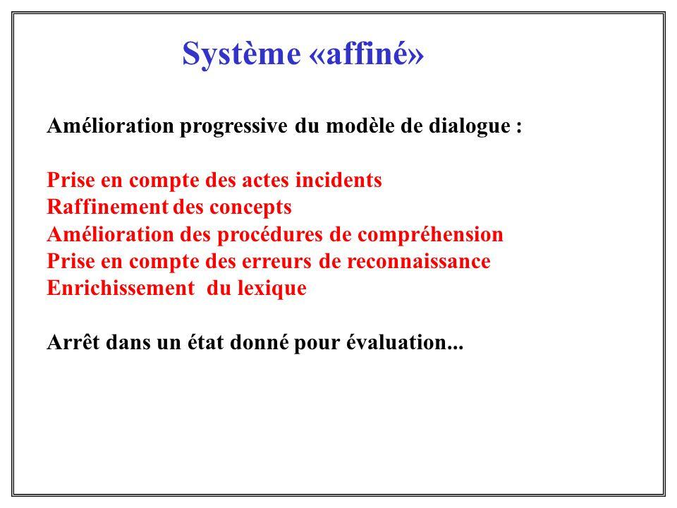 Système «affiné» Amélioration progressive du modèle de dialogue :