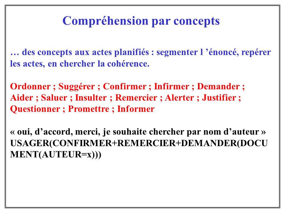 Compréhension par concepts