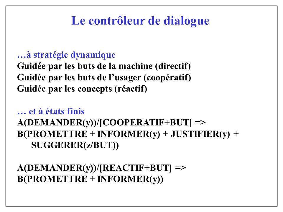 Le contrôleur de dialogue