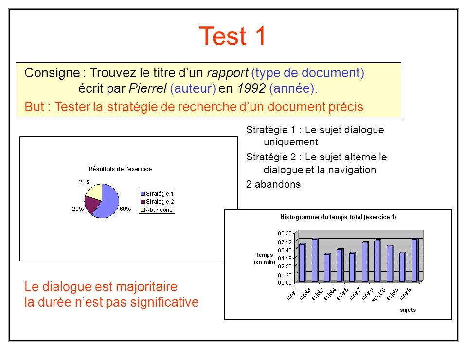 Test 1 Consigne : Trouvez le titre d'un rapport (type de document) écrit par Pierrel (auteur) en 1992 (année).
