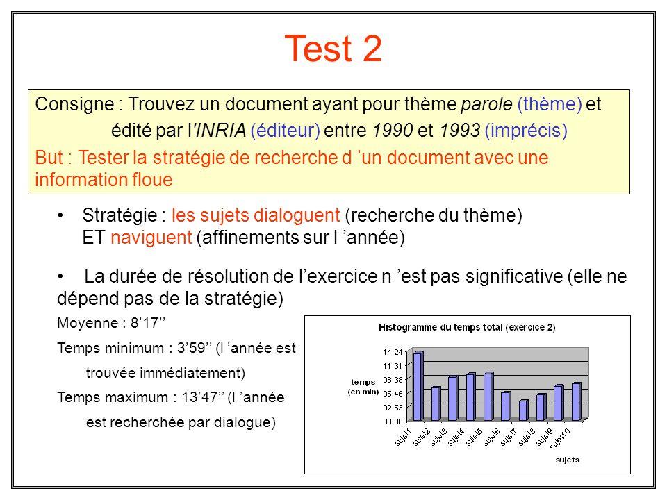 Test 2 Consigne : Trouvez un document ayant pour thème parole (thème) et. édité par l INRIA (éditeur) entre 1990 et 1993 (imprécis)
