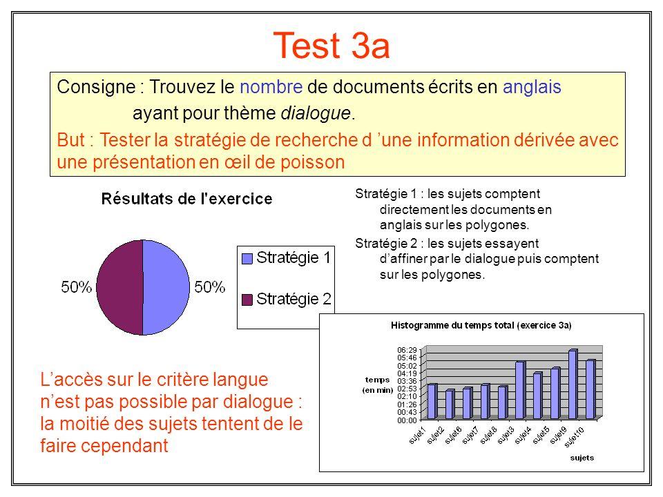 Test 3a Consigne : Trouvez le nombre de documents écrits en anglais