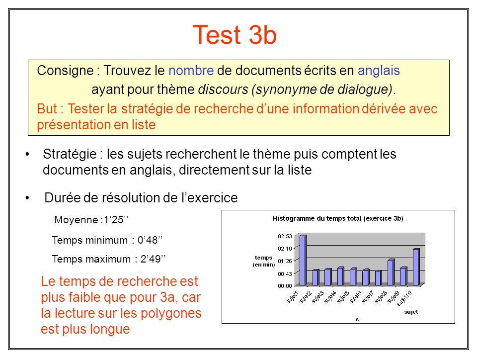 Test 3b Consigne : Trouvez le nombre de documents écrits en anglais