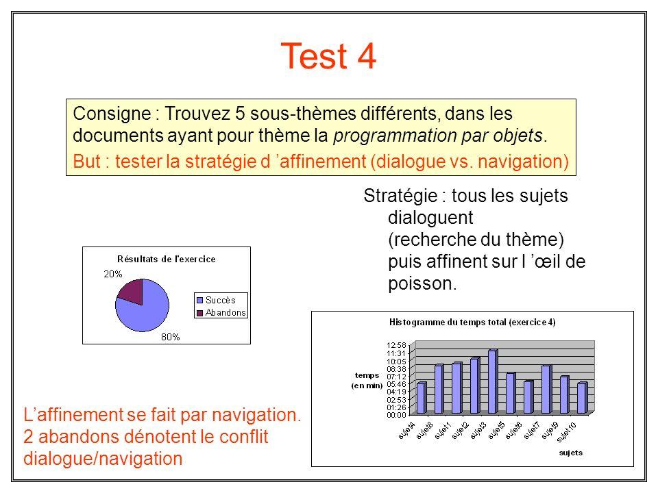 Test 4 Consigne : Trouvez 5 sous-thèmes différents, dans les documents ayant pour thème la programmation par objets.