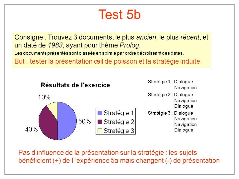 Test 5b Consigne : Trouvez 3 documents, le plus ancien, le plus récent, et un daté de 1983, ayant pour thème Prolog.