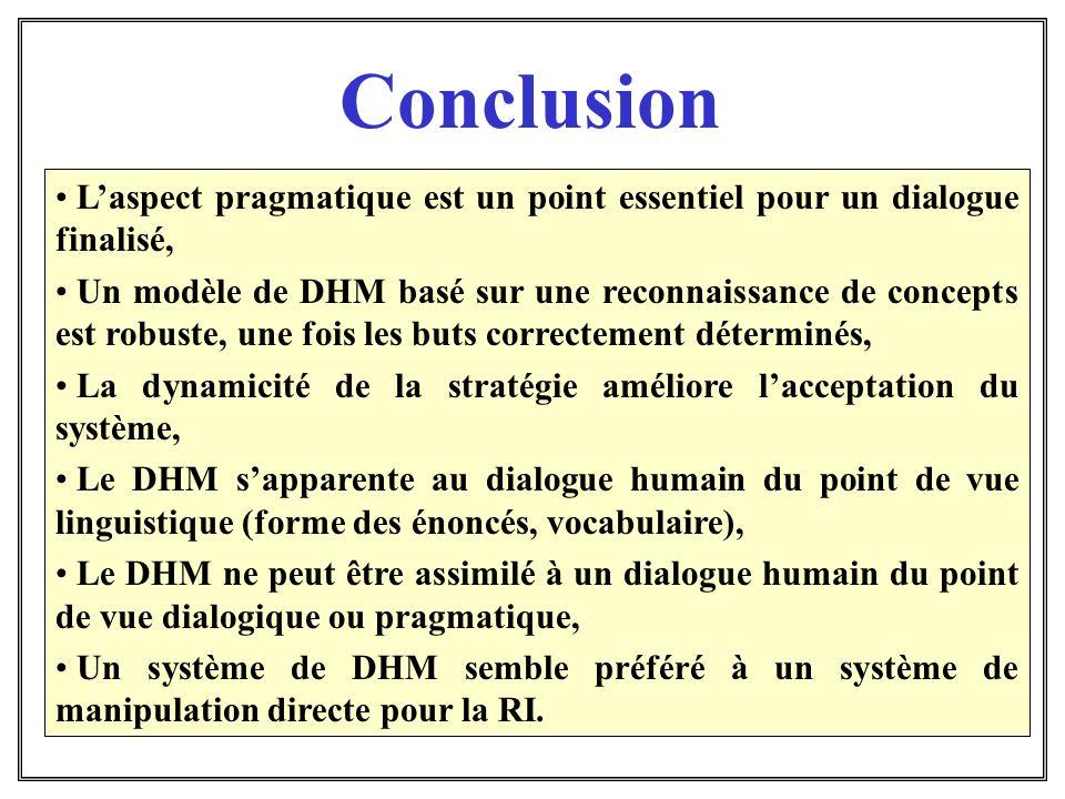 Conclusion L'aspect pragmatique est un point essentiel pour un dialogue finalisé,