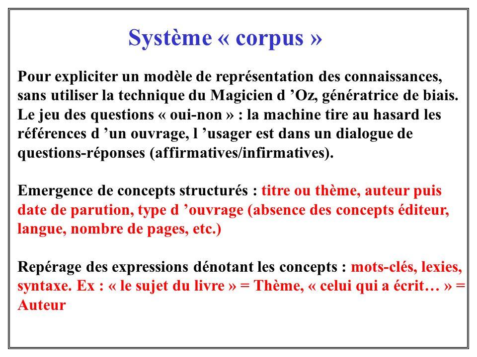 Système « corpus » Pour expliciter un modèle de représentation des connaissances,