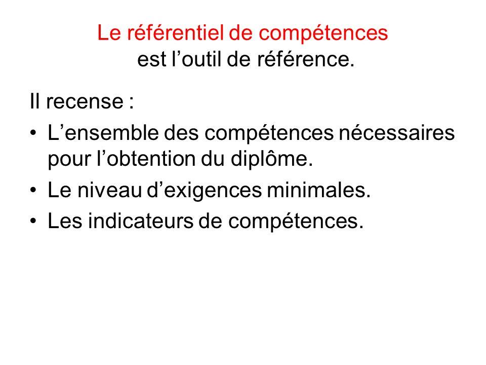 Le référentiel de compétences est l'outil de référence.
