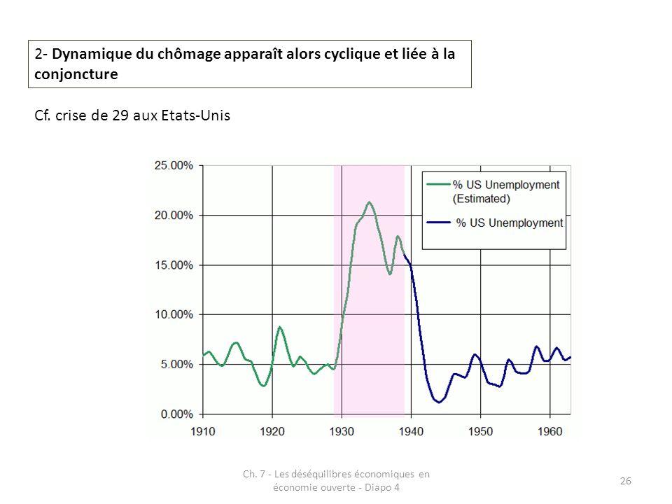 Ch. 7 - Les déséquilibres économiques en économie ouverte - Diapo 4