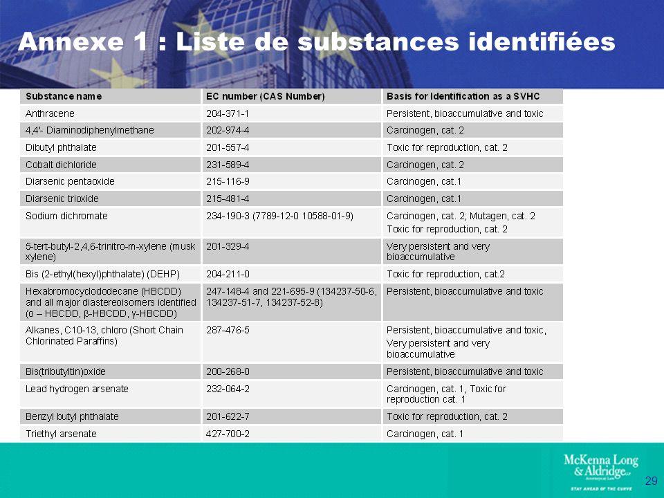 Annexe 1 : Liste de substances identifiées