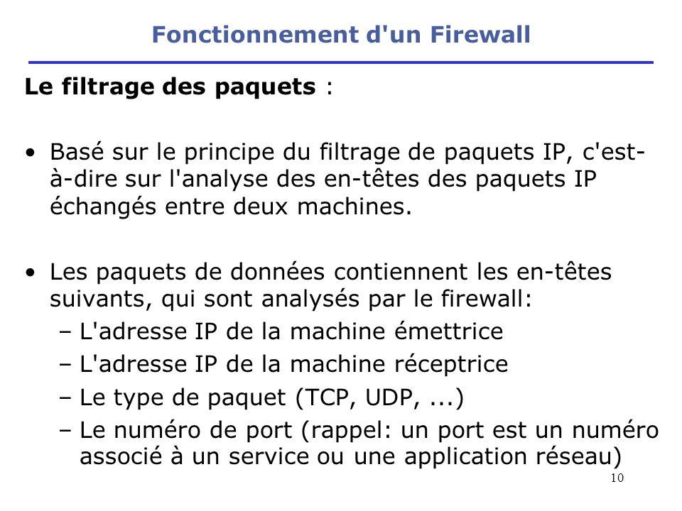 Fonctionnement d un Firewall