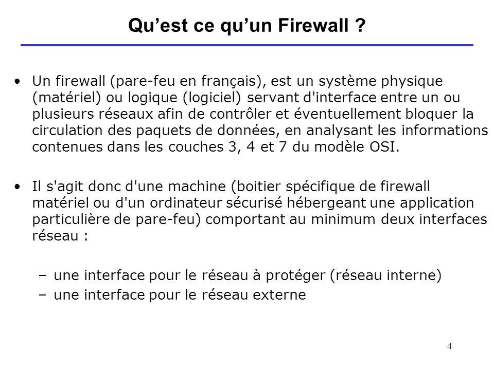 Qu'est ce qu'un Firewall