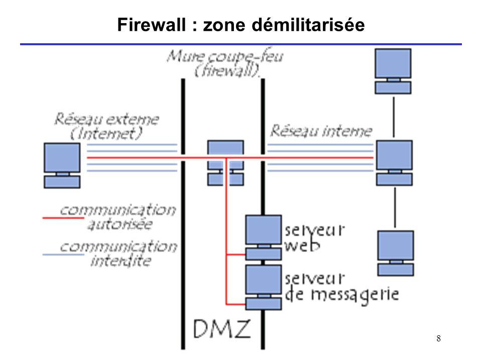 Firewall : zone démilitarisée