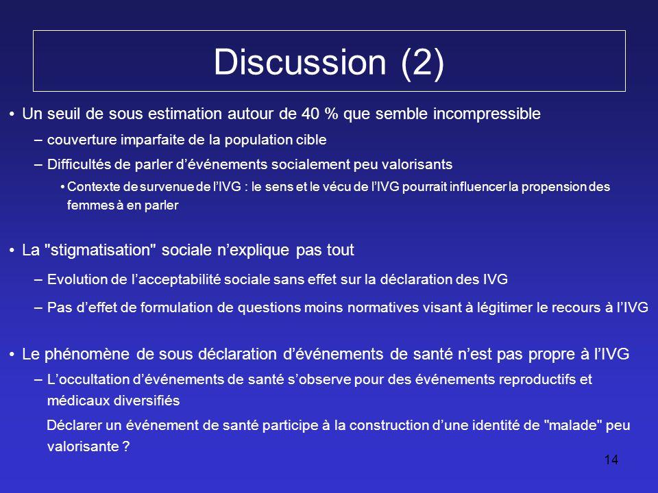 Perspectives Apprécier l'effet de la stigmatisation sociale et celui du phénomène d'occultation d'un événement de santé.
