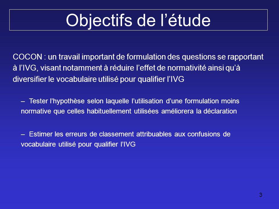 Population Enquête COCON (Cohorte Contraception)