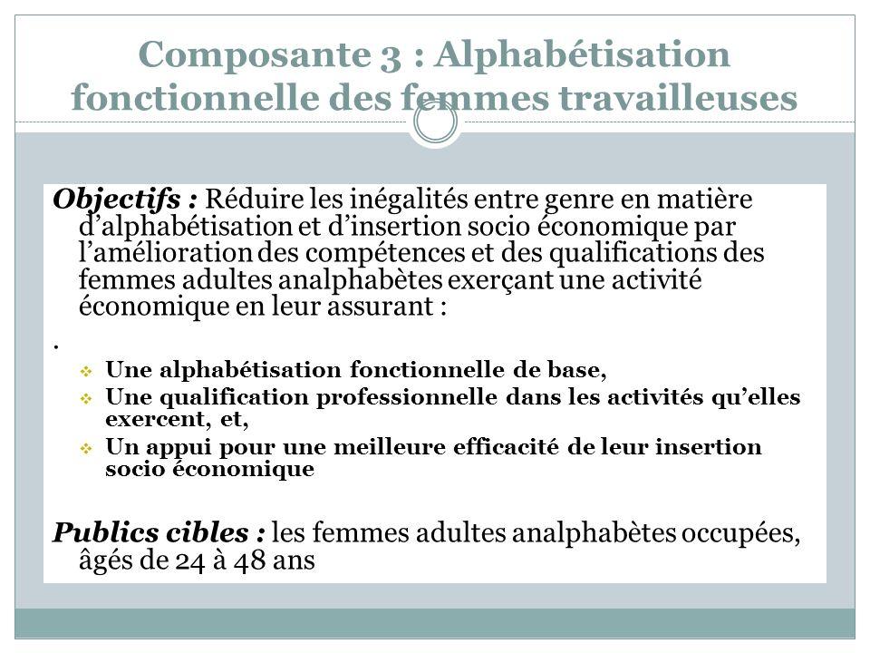 Composante 3 : Alphabétisation fonctionnelle des femmes travailleuses