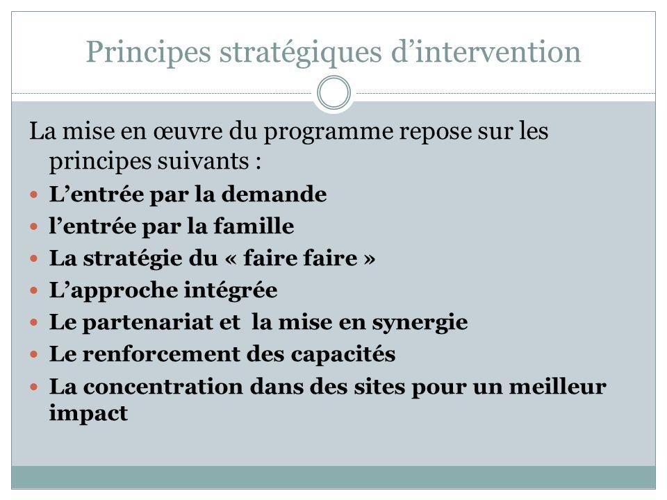Principes stratégiques d'intervention