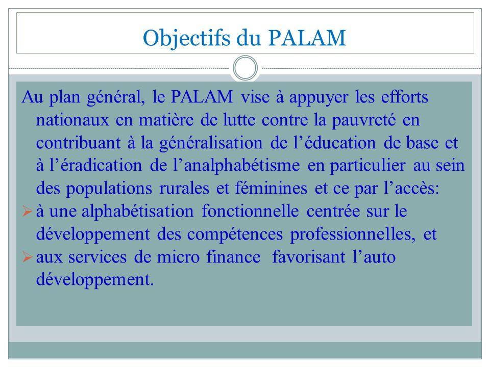 Objectifs du PALAM