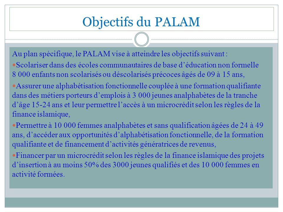 Objectifs du PALAM Au plan spécifique, le PALAM vise à atteindre les objectifs suivant :