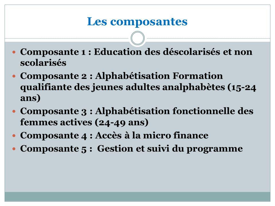 Les composantes Composante 1 : Education des déscolarisés et non scolarisés.