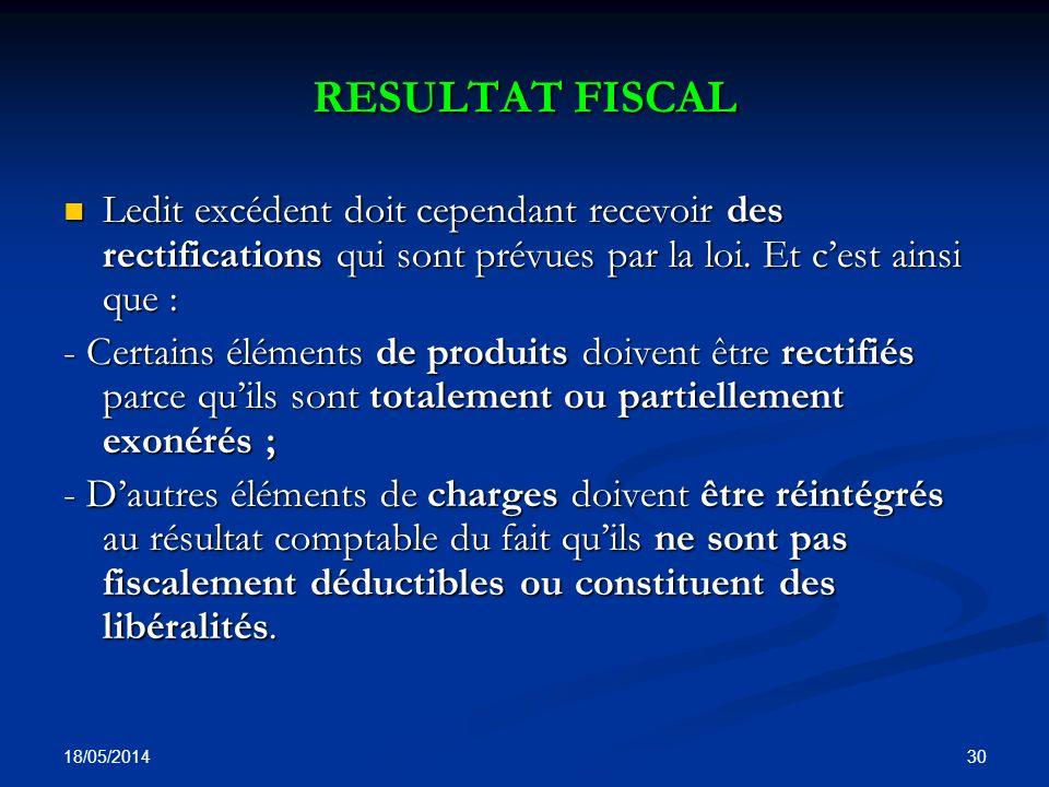 RESULTAT FISCAL Ledit excédent doit cependant recevoir des rectifications qui sont prévues par la loi. Et c'est ainsi que :
