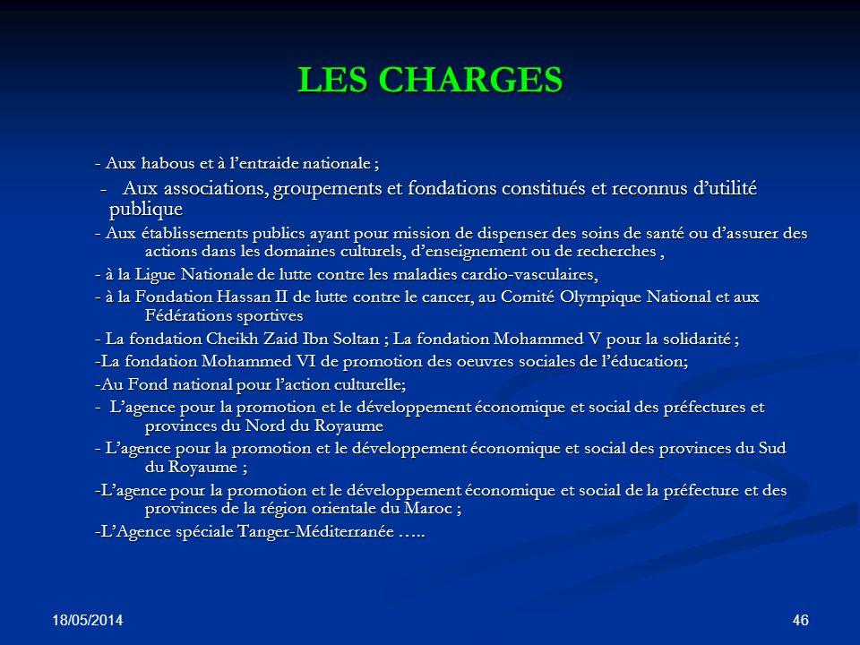 LES CHARGES - Aux habous et à l'entraide nationale ; - Aux associations, groupements et fondations constitués et reconnus d'utilité publique.