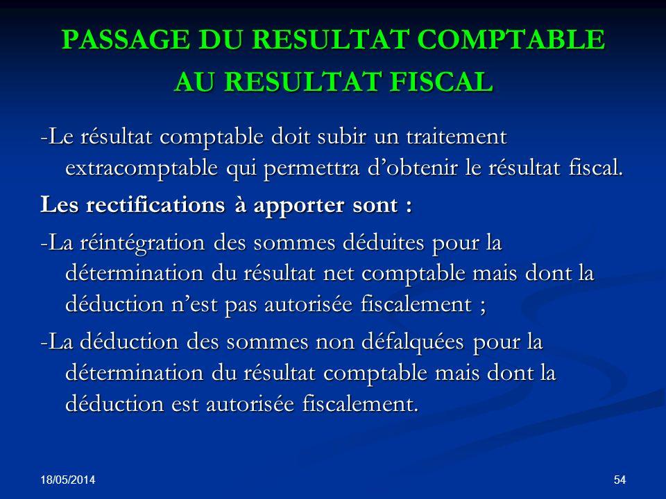 PASSAGE DU RESULTAT COMPTABLE AU RESULTAT FISCAL