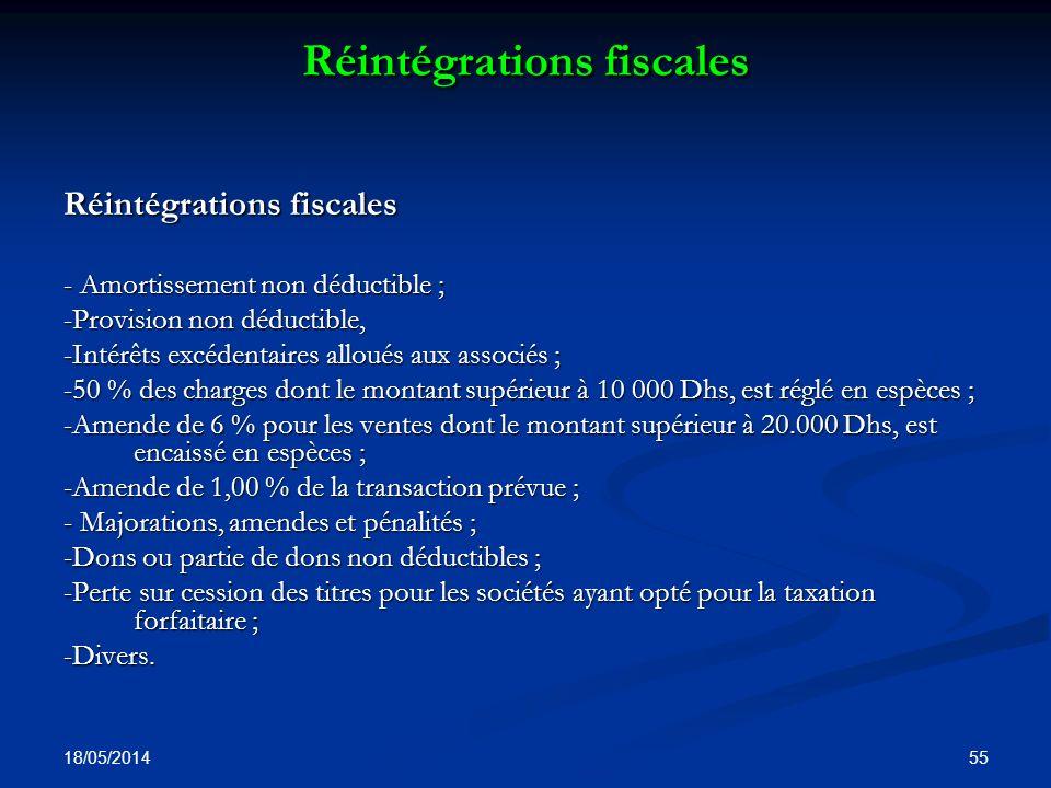 Réintégrations fiscales