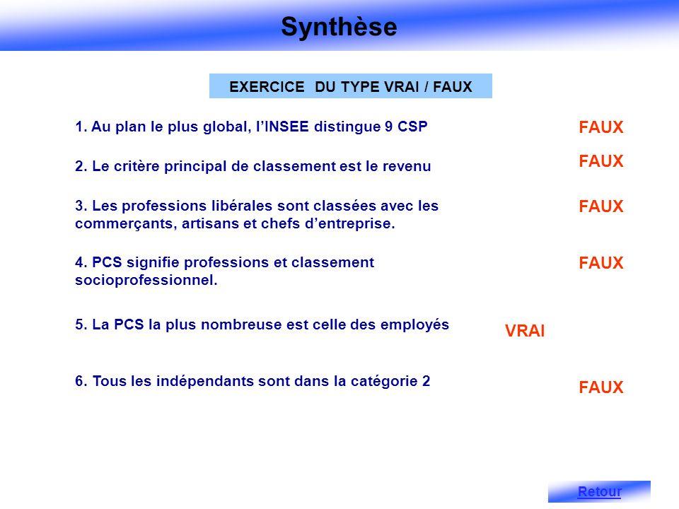 EXERCICE DU TYPE VRAI / FAUX