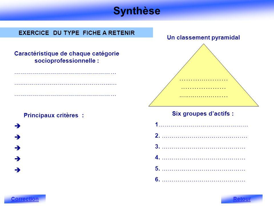 Synthèse ………....……… ……………….. ……..................