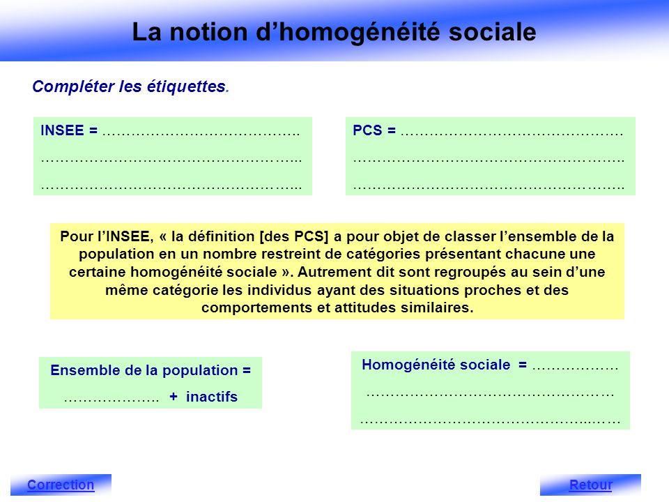La notion d'homogénéité sociale Ensemble de la population =