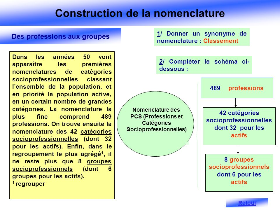 Construction de la nomenclature