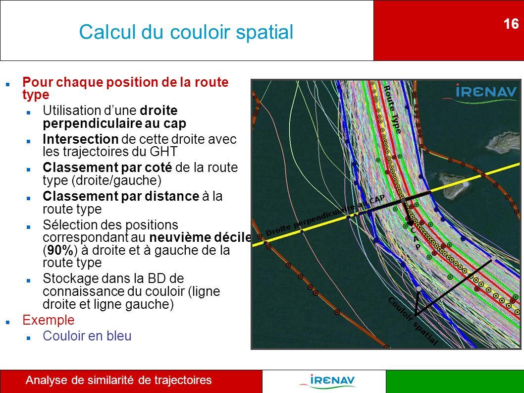 Calcul du couloir spatial
