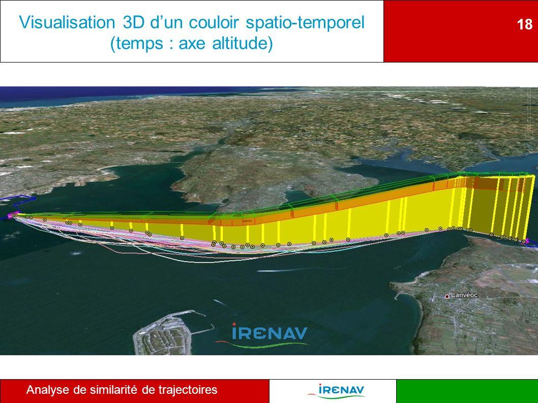 Visualisation 3D d'un couloir spatio-temporel (temps : axe altitude)