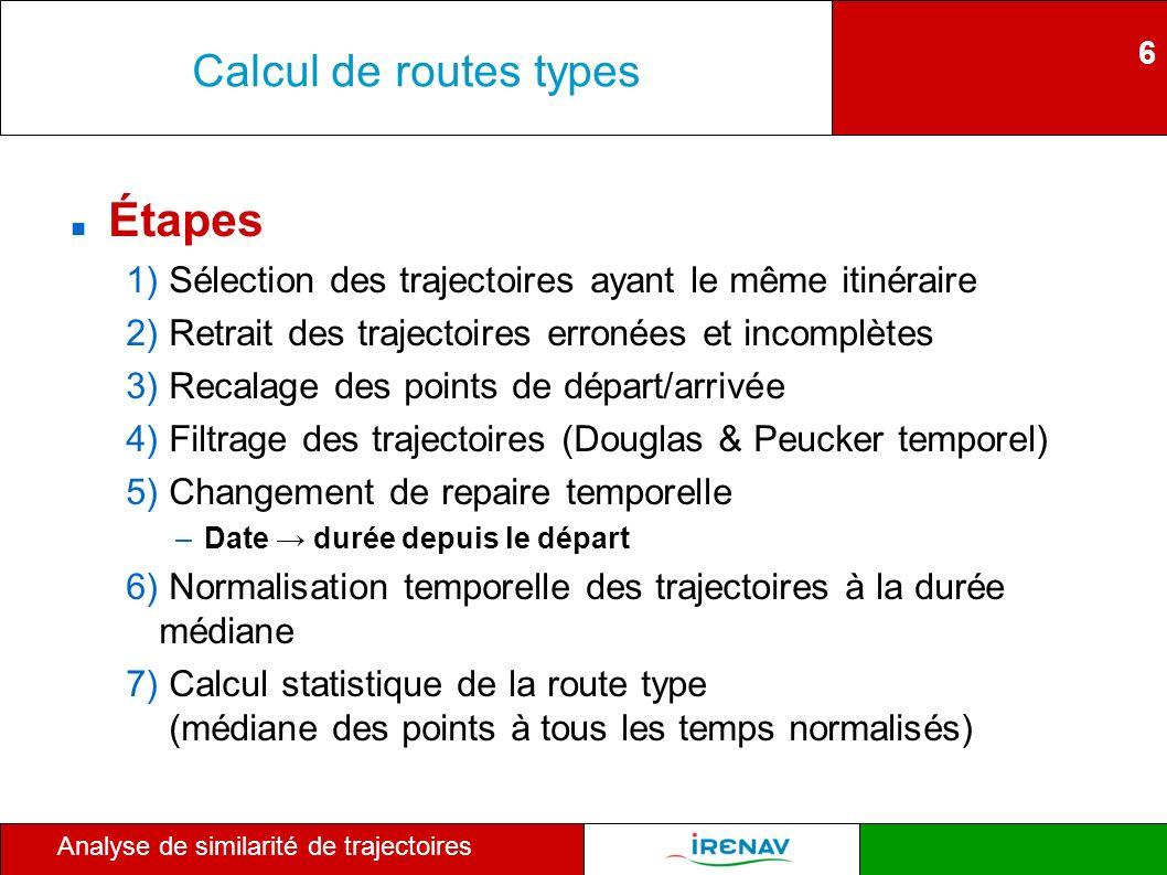 Analyse de similarité de trajectoires