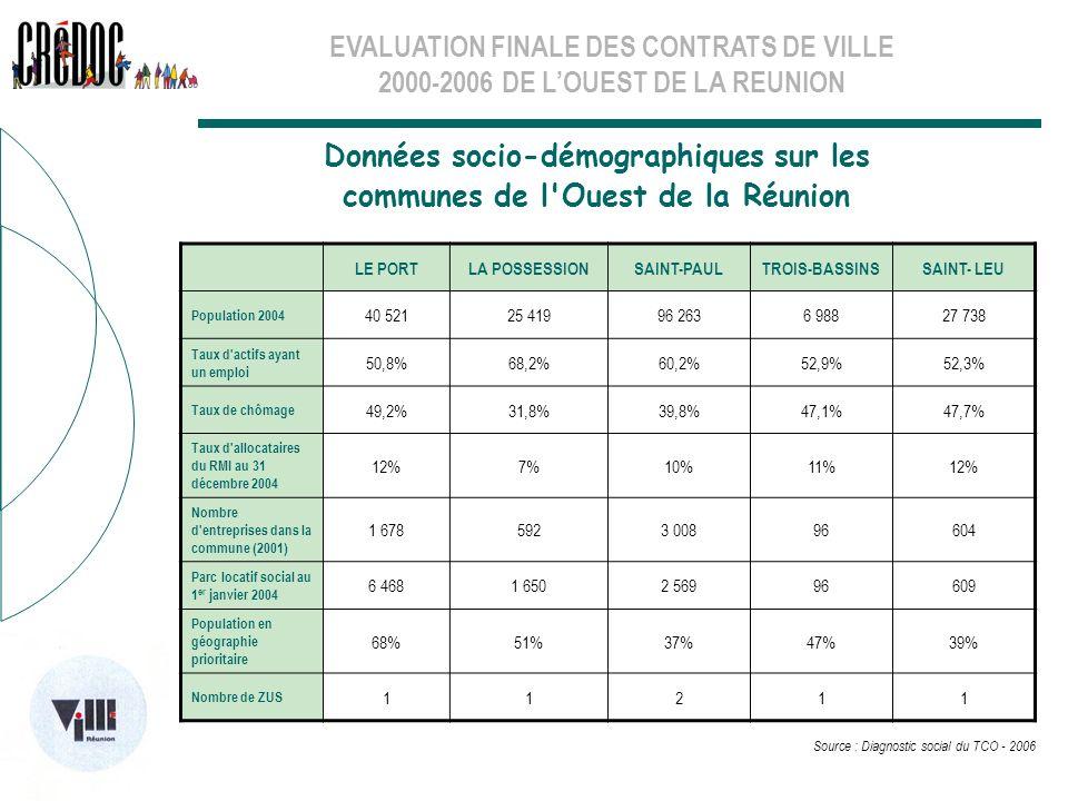 Données socio-démographiques sur les communes de l Ouest de la Réunion