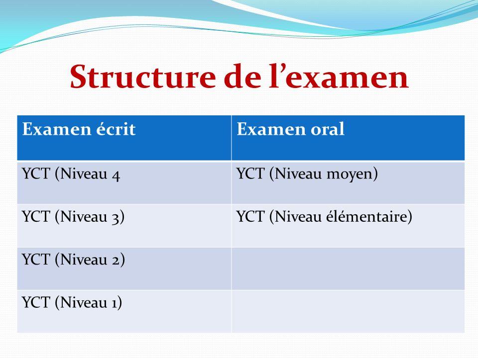 Structure de l'examen Examen écrit Examen oral YCT (Niveau 4