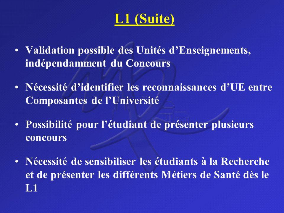 L1 (Suite) Validation possible des Unités d'Enseignements, indépendamment du Concours.
